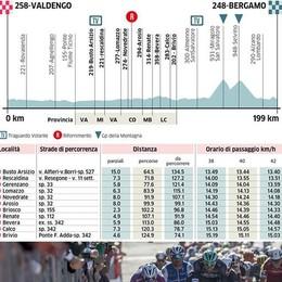 Il Giro d'Italia nel Lecchese  Tifosi all'assalto in Brianza