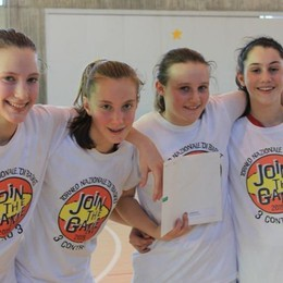 "Join The Game ""3 contro 3""  Under 14 di Costa ai Nazionali"